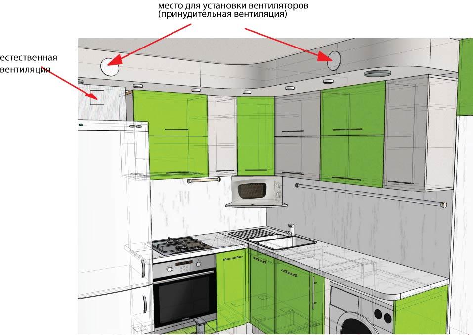 Вентиляция в частном доме на кухне схема